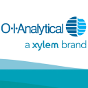 OI Analytical Company Logo