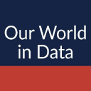 Our World In Data logo icon