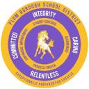 Plum Borough SD Company Logo