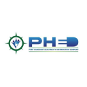 Read PHED Reviews