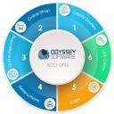 Postech Direct on Elioplus