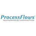 ProcessFlows on Elioplus