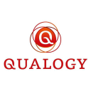 Qualogy on Elioplus
