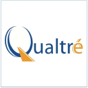 Qualtré, Inc. - Send cold emails to Qualtré, Inc.
