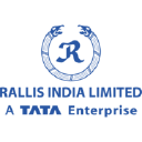 Rallis India Limited logo icon
