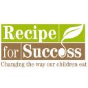 Recipe For Success logo icon