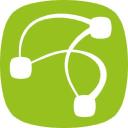 eSignatures for Relatics by GetAccept