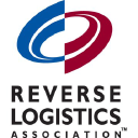 Reverse Logistics Trends logo icon