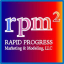 Rapid Progress Marketing and Modeling on Elioplus