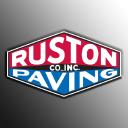 Ruston Paving Company logo