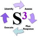 S3 Technologies, LLC logo