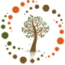 Santriya Technologies Pvt Ltd logo