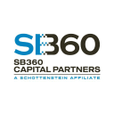 SB Capital Group LLC logo