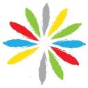 Scentonality.com logo