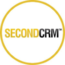eSignatures for SecondCRM by GetAccept