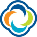 Serenic Software logo