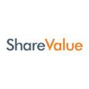 ShareValueNL logo