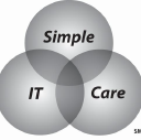 Simple IT Care on Elioplus