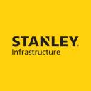 stanleyhydraulics.com logo icon