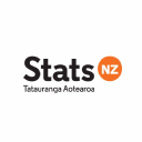 Statistics Nz logo icon