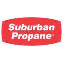 Read Suburban Propane Reviews