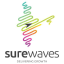 SureWaves Mediatech logo