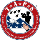 Support Taps logo icon