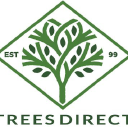 Read Trees Direct Reviews