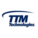 TTM Technologies - Send cold emails to TTM Technologies