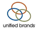 Unified Brands Company Logo