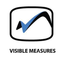 Visible Measures - Send cold emails to Visible Measures