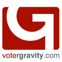 Voter Gravity on Elioplus