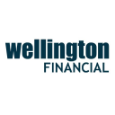 Wellington Fund logo icon
