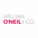 williamoneil.com Logo