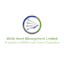 Willis Asset Management logo icon