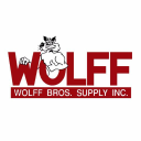 Wolff Bros logo icon