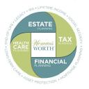 Woman's Worth , LLC logo