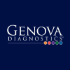 Genova Diagnostics, Inc.