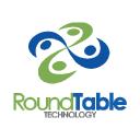 Www.roundtabletechnology