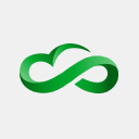 Zultys, Inc. - Send cold emails to Zultys, Inc.