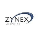 Zynex Medical Inc. logo
